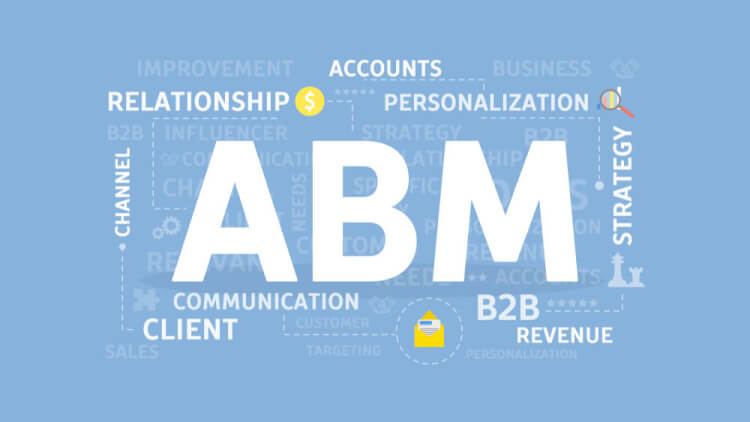 what-is-abm-marketing